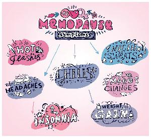 menopause symtoms graphic